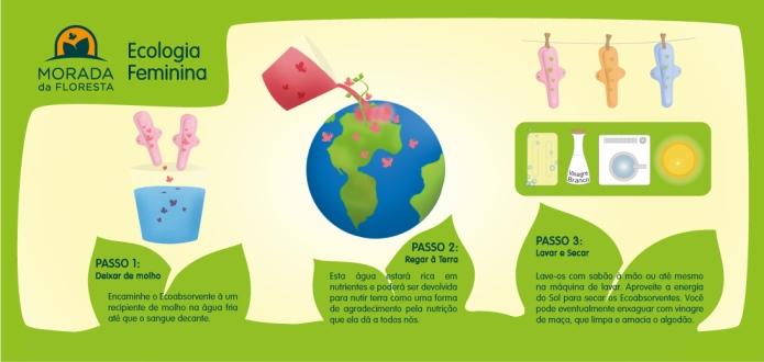 ecologia_feminina_web5