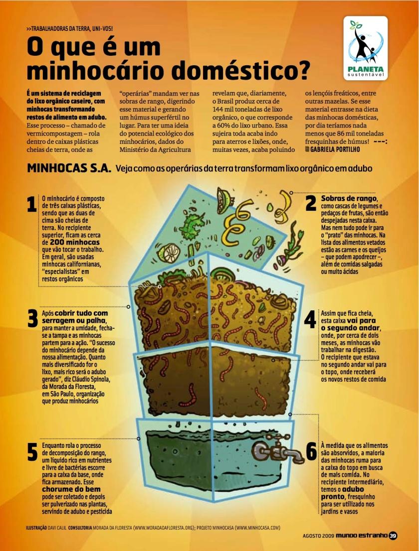 me90_minhocario